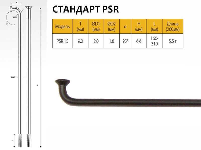 Спицы Pillar PSR 15, 256 мм, чёрные, PSR 15 (PSR Standard)