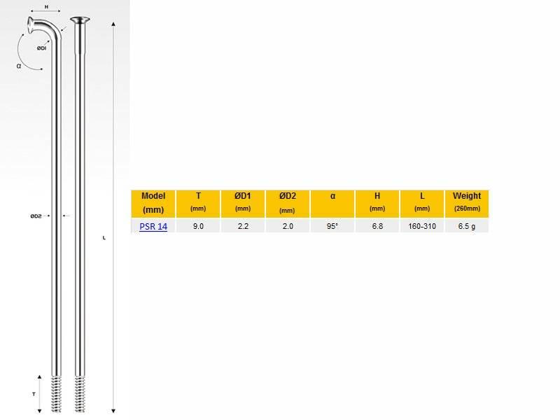 Спицы Pillar PSR 14, 256 мм, серебристые, PSR 14 (PSR Standard)